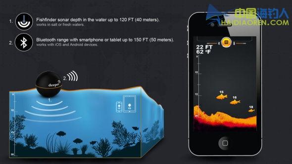 把Deeper放入水中,就能通过手机看到鱼群的情况